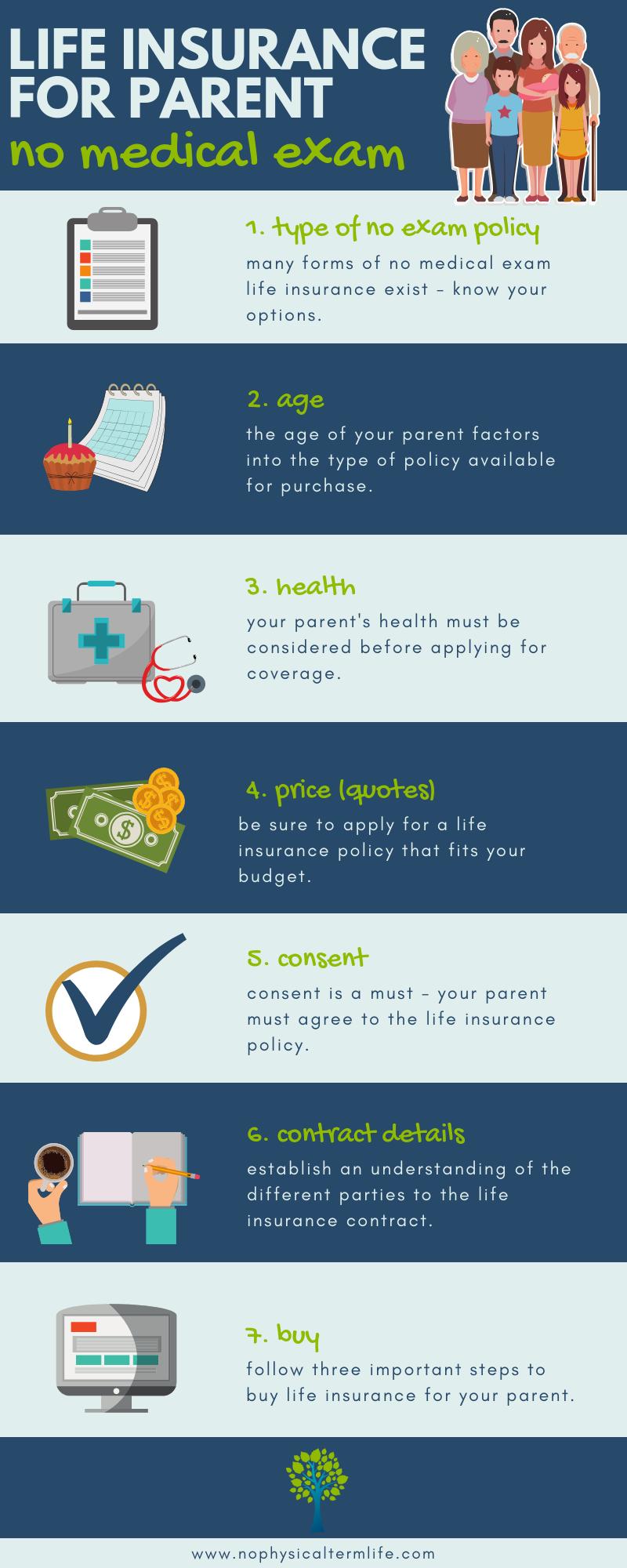 parent no medical exam life insurance | No Physical Term Life